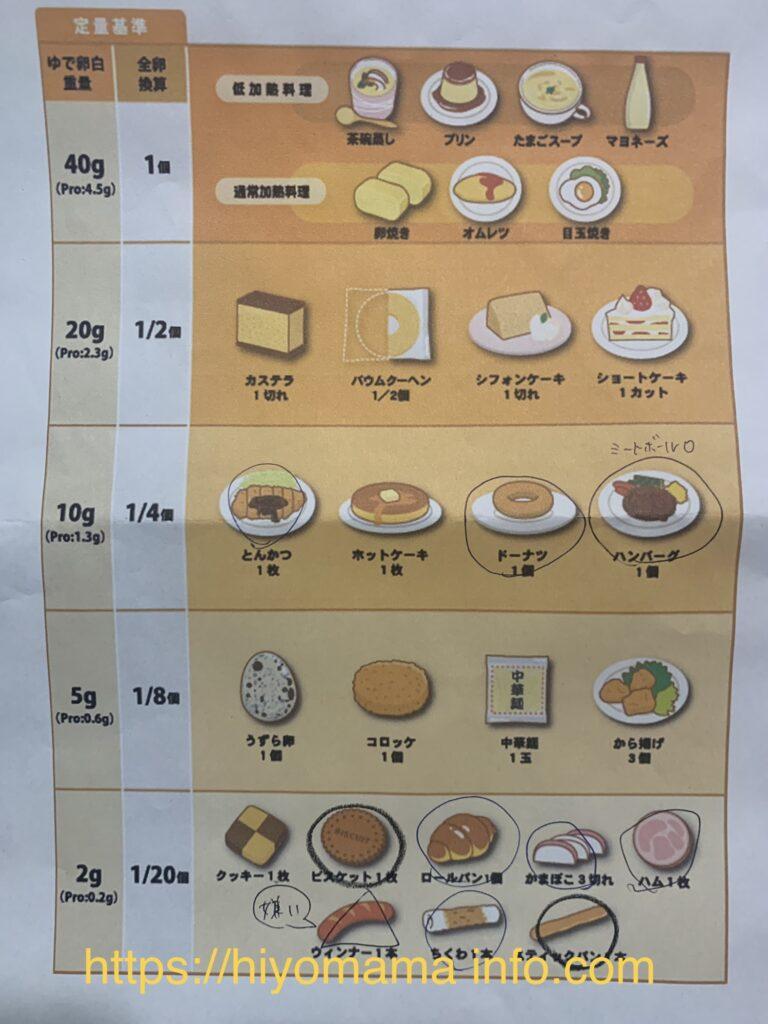 卵含有量の一覧表